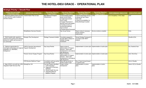 operational plan template house diagram template house infographic template