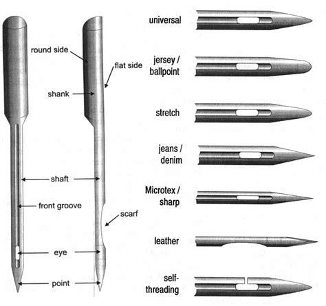 sewing machine needle wikipedia