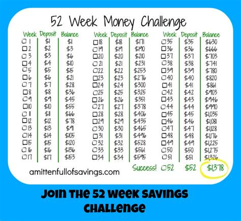 52 week money challenge 52 week money challenge join the weekly challenge