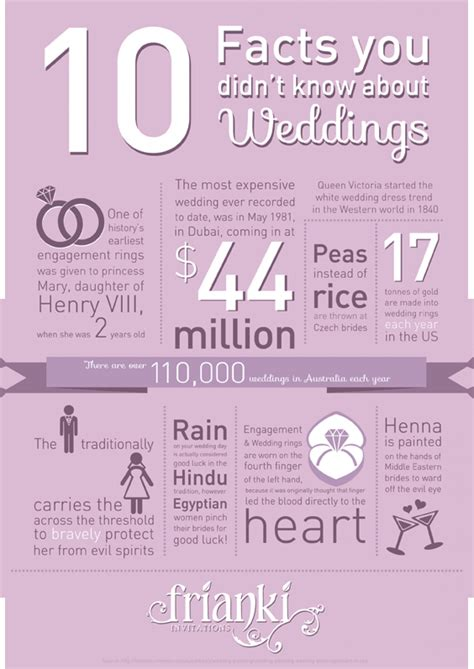 about weddings 20 facts about weddings aadvanced limousines