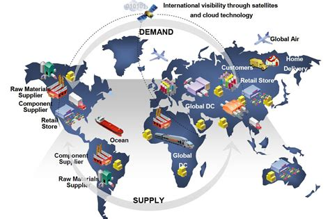 Mba Supply Chain Management California by Of Manitoba Asper School Of Business Supply