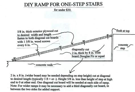 how to make a boat level out how to build dog stairs a fun and useful diy project