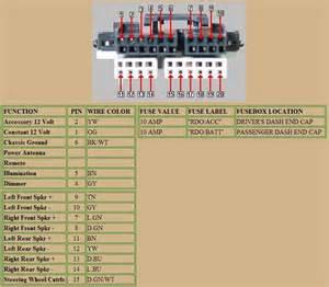 pioneer deh 2000mp wiring diagram pioneer get free image