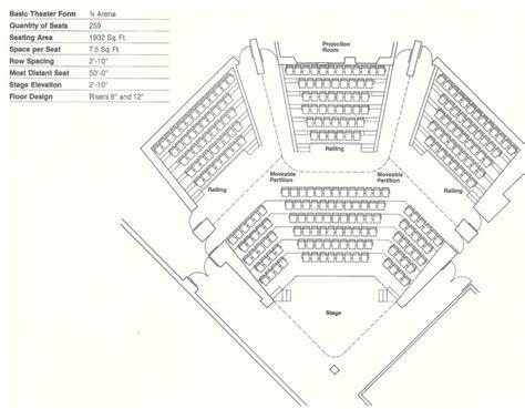 Draw Room Dimensions como projetar assentos para teatro 21 layouts detalhados