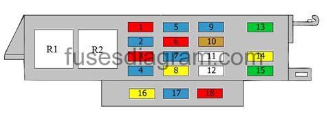 fuse box diagram mazda