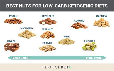 carbohydrates ketogenic diet low carb lemon cashew cookies keto exogenous ketones