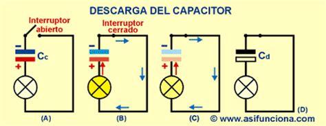capacitor 104 para que sirve as 205 funcionan los capacitores o condensadores el 201 ctricos