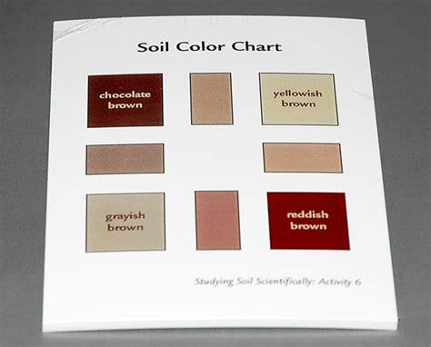 soil color chart soil color charts