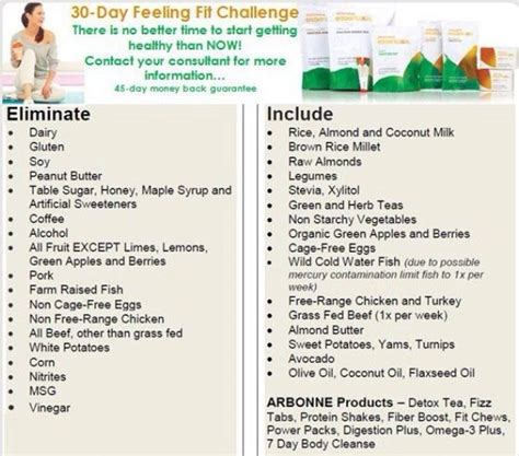 Arbonne Detox Meal Plan by Arbonne 30 Day Feeling Fit Challenge Arbonne
