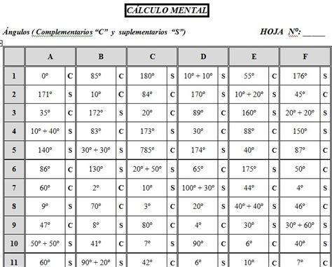 tablas trigonometricas e interpolacion ejercicios tabla de senos y cosenos matematicas iii tabla de pi