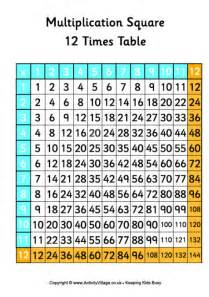 Multiplication Table Up To 12 by Multiplication Facts Up To 12x12 12 Times Table