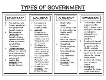Type Of Government Political Science Types Of Government Graphic Organizer