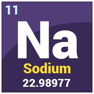 sodium chemical properties uses atomic number periodic table
