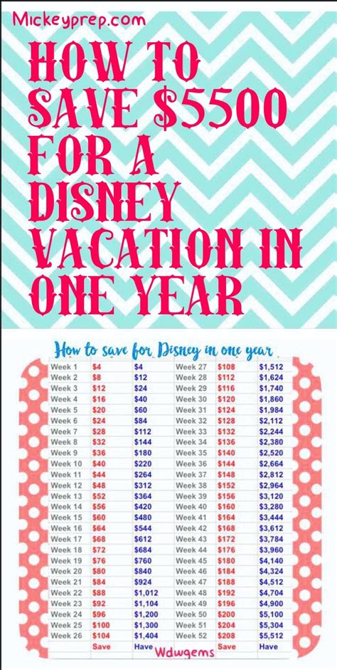 Money Saving Travel Tips For January 2007 by How To Save And Budget For Disney In One Year