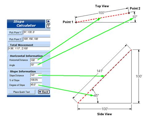slope calculator slope calculator