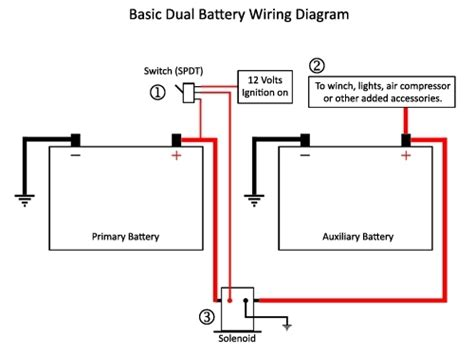 dual battery wiring diagram wiring diagram and schematic