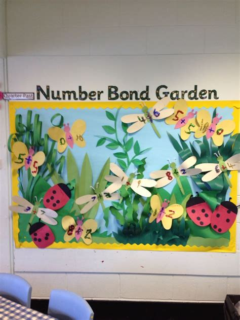 theme garden ideas 25 best ideas about garden theme classroom on
