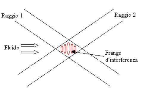 fisica tecnica dispense dispensa di fisica tecnica