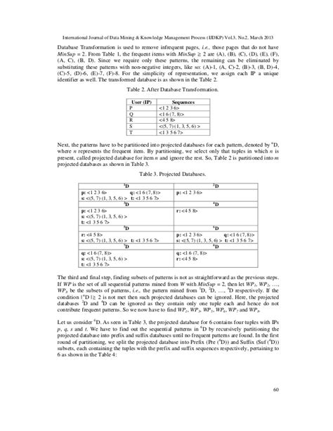 sequential pattern analysis exle bidirectional growth based mining and cyclic behaviour
