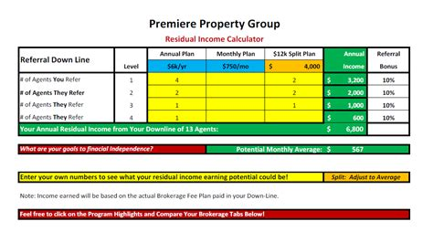 va income limits table va residual income chart pdf get locally pre approved