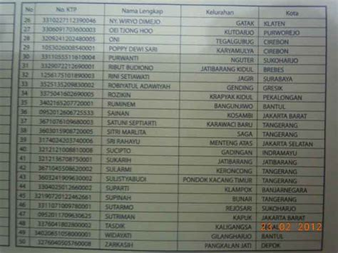Daftar Kulkas Sharp harga kulkas 3 2 satu pintu harga kulkas lg sharp dll