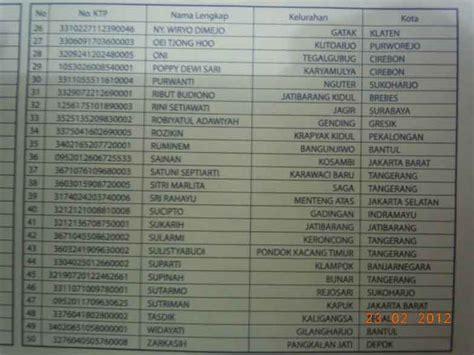 Daftar Kulkas Merk Sharp 2 Pintu harga kulkas 3 2 satu pintu harga kulkas lg sharp dll