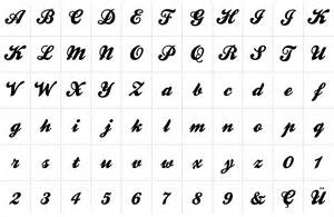 Cool things to draw letter designs to draw simple designs draw