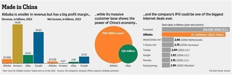 alibaba number alibaba el l 237 der del comercio electr 243 nico mundial sale a