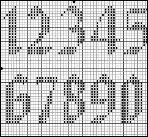 html pattern only letters and numbers cross stitch numbers numbers and stitches on pinterest