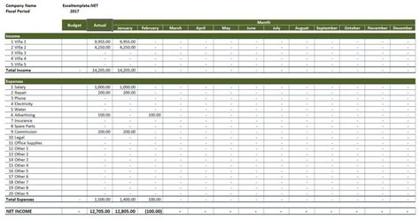 excel template for rental property rental property income and expenses excel templates