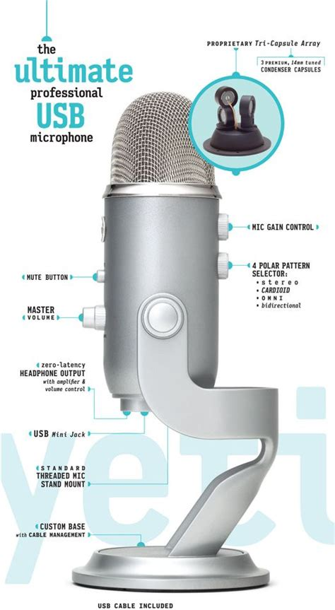 blue yeti pattern options cool micro gt gt yeti