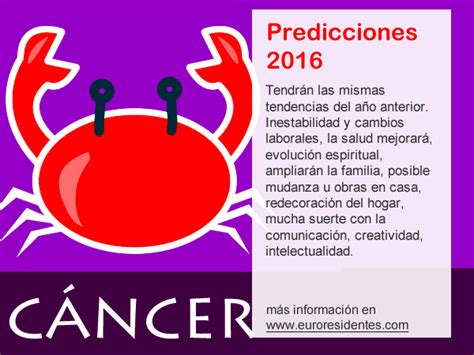 el horoscopo 2016 horscopos in hor 243 scopo c 225 ncer 2016