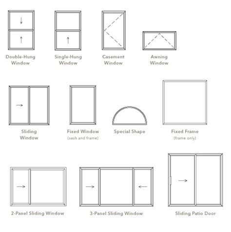 standard house window dimensions standard house window sizes house ideals