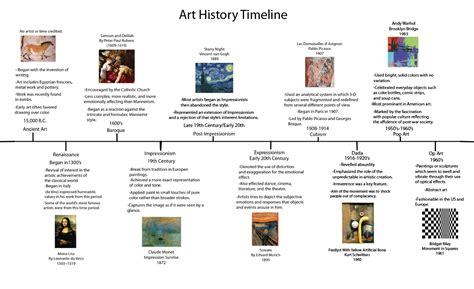 design art history timeline kaylan shull art history timeline