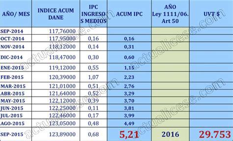 valores para declarar 2016 colombia unidad de valor tributario uvt 2016