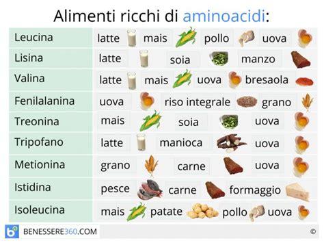 dove si trovano gli aminoacidi negli alimenti aminoacidi cosa sono a cosa servono tipi benefici e