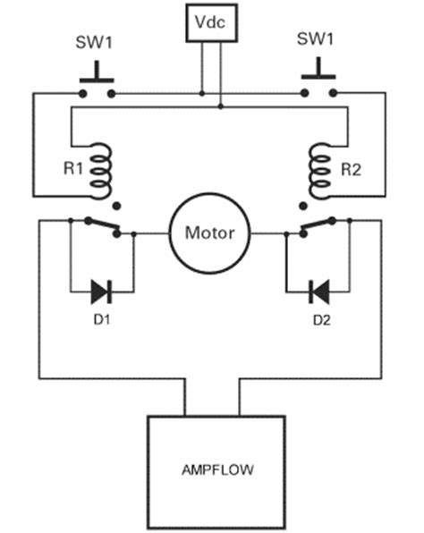 setting  limit switches