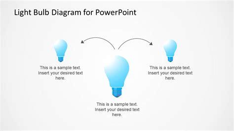 Light Bulb Diagram by Light Bulb Diagram Template For Powerpoint Slidemodel