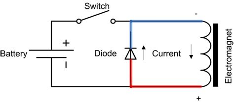 why we use free wheeling diode back emf suppression