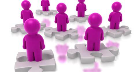 organisasi type  bentuk organisasi struktur