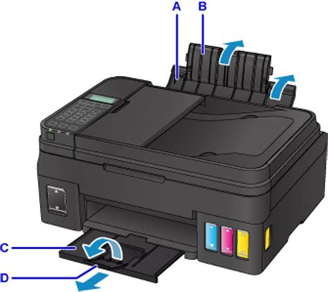 Printer G4000 canon pixma manuals g4000 series copying