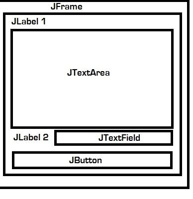 java swing layout java swing panel layout stack overflow
