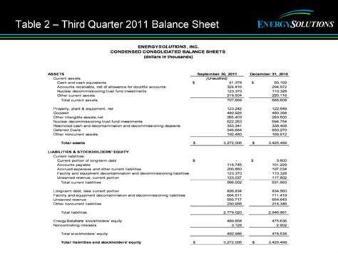effect of allowance for doubtful accounts in balance sheet