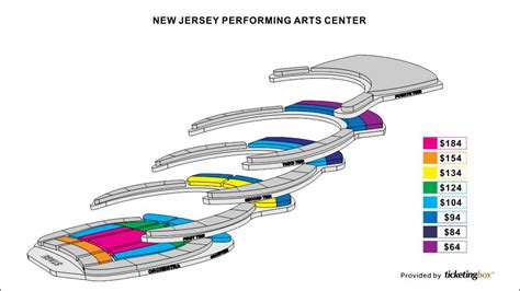 Njpac Box Office by Shen Yun In Newark April 10 12 2015 At New Jersey