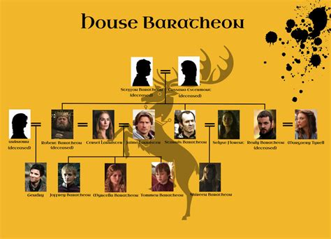 House Stark Family Tree by Baratheon Family Tree Pictures To Pin On Pinsdaddy