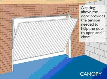 Canopy Garage Doors Garage Doors Central High Wycombe Canopy Garage Doors