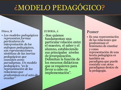 Modelo Curricular Verbal Cognitivo Modelos Pedag 243 Gicos Cognitivo Social Modelos P