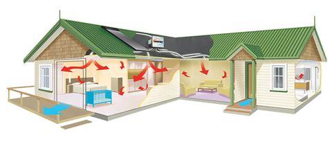 home design hvac gemb le syst 232 me d a 233 ration 15092014 construire ma maison