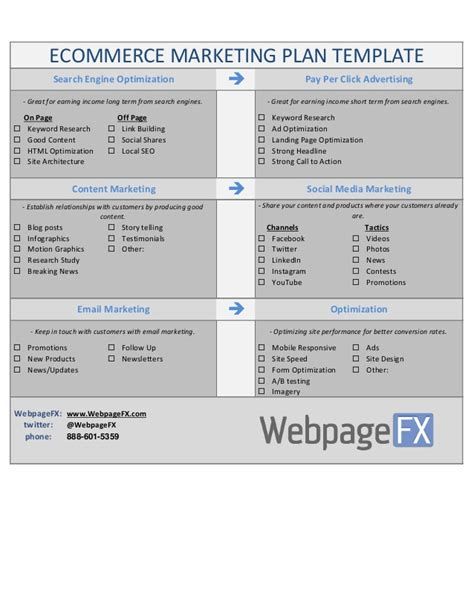 strategic marketing plan template ecommerce marketing plan template