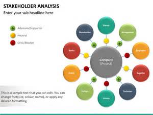 stakeholder analysis powerpoint template sketchbubble